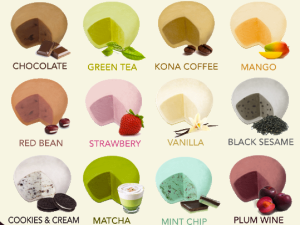 The 5 Flavors Of Mochi In Dc Just Desserts Dc